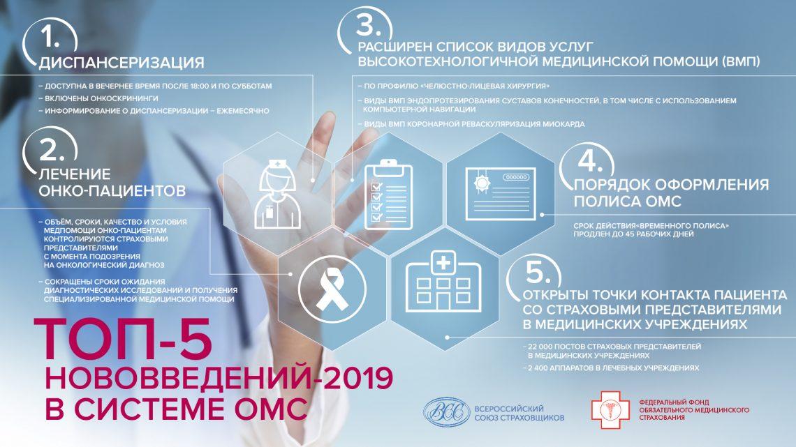 ИТОГИ ГОДА: ТОП-5 нововведений для пациентов в системе ОМС в 2019 году