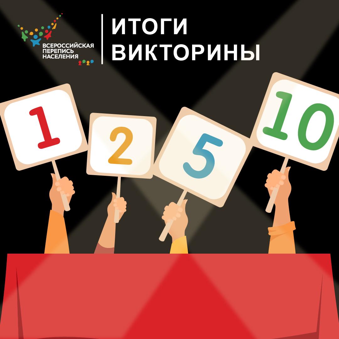 Стали известны имена победителей четвертой викторины «Россия: люди, цифры и  факты» - Звезда Алтая
